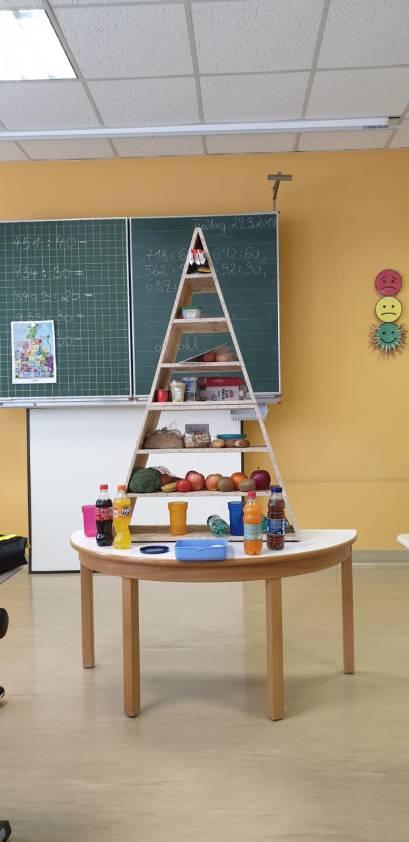 vswagna-ernährungspyramide